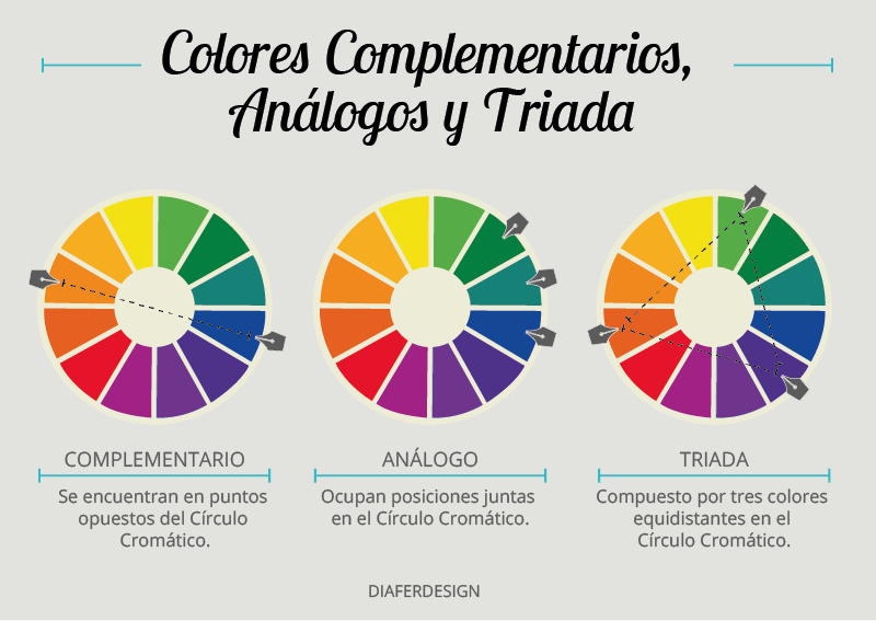Coloress_Complementarios, Analogos y Triada